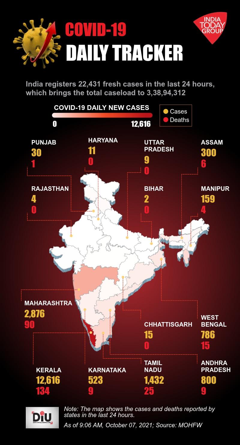 State wise Corona Cases in India (DIU report)