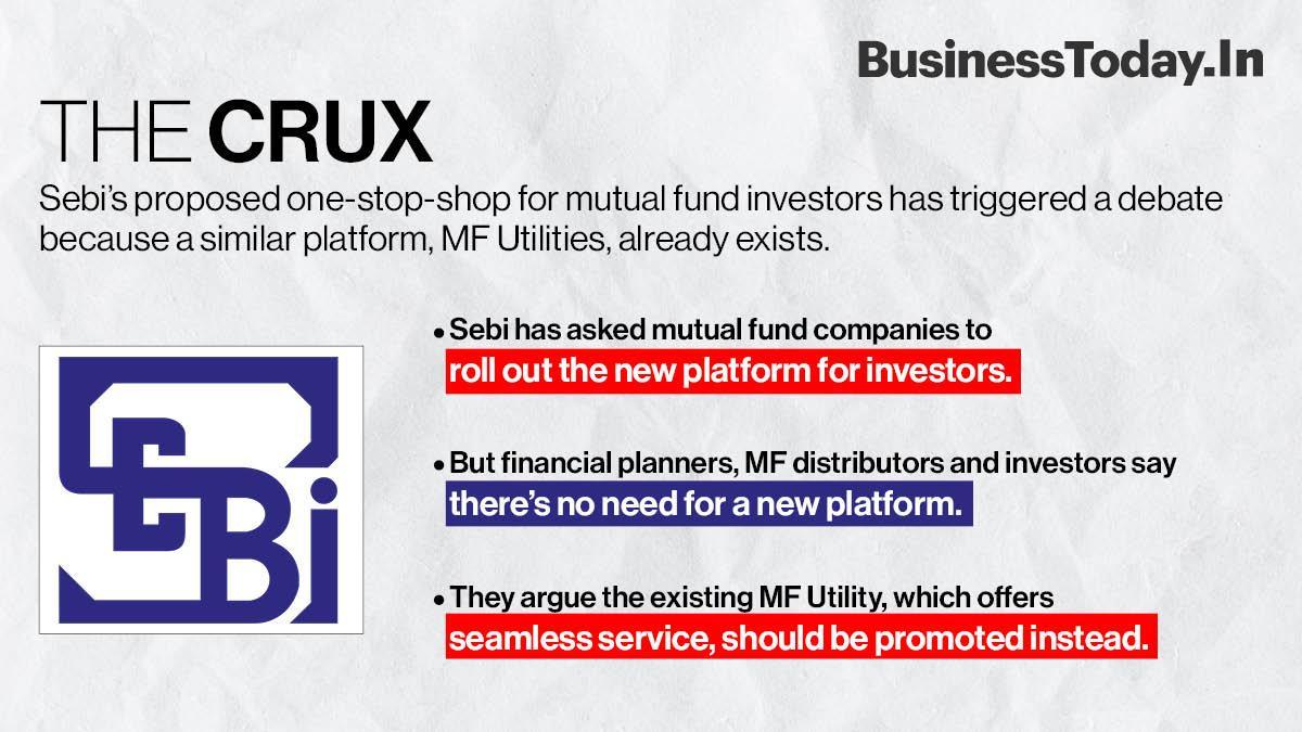 Sebi mutual fund