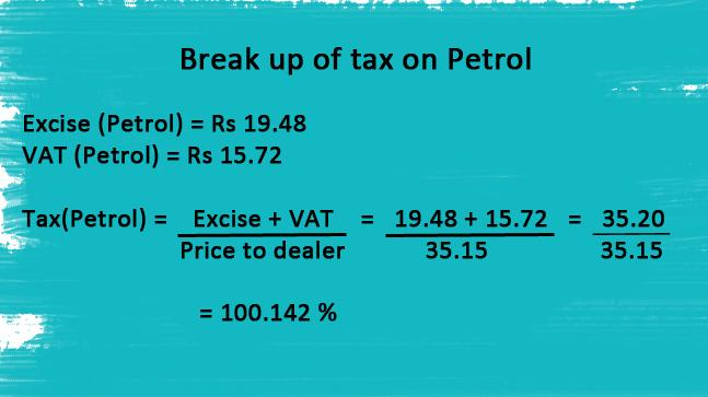 How are fuel prices calculated in India and why are they sky high