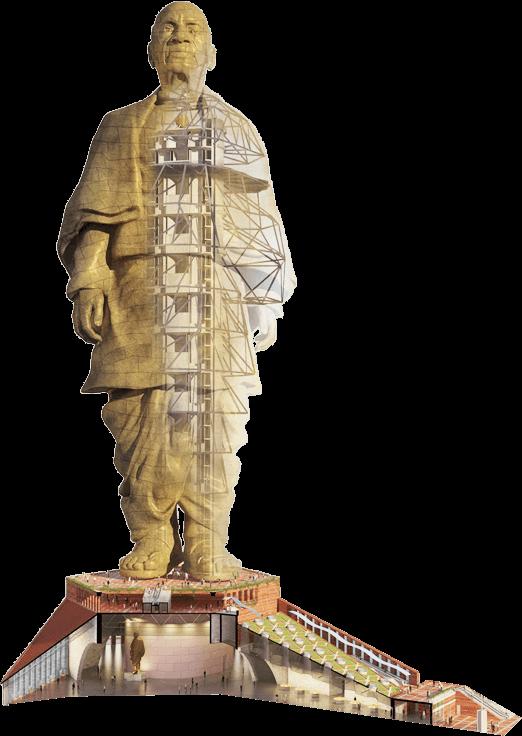 Sardar Vallabhbhai biggest statue in india