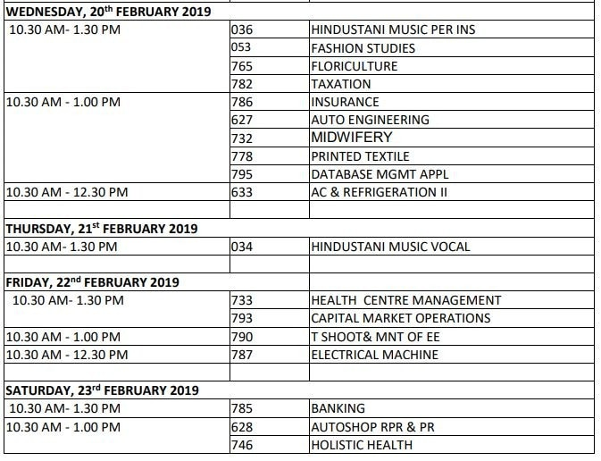 CBSE Class 12 Board Exam 2019 datesheet released: Check