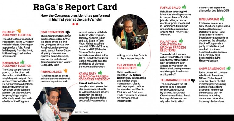 The evolution of Rahul Gandhi - Cover Story News - Issue