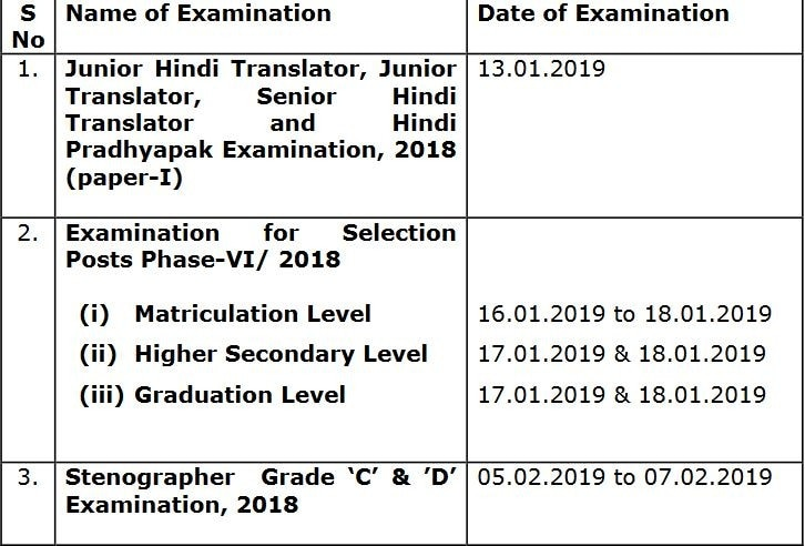 SSC Hindi Translator, Selection Posts and Steno Exam Dates Out