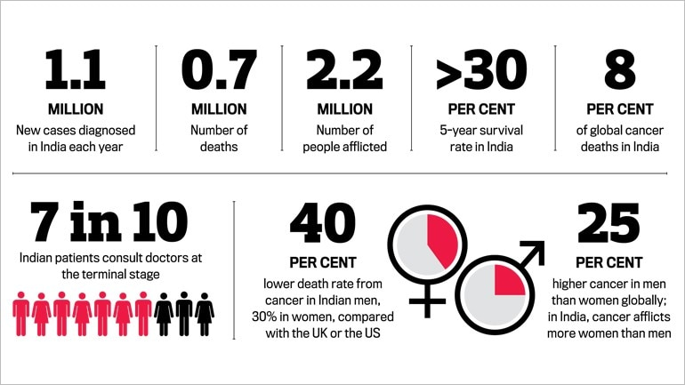 Beating Cancer - Nation News - Issue Date: Feb 11, 2019