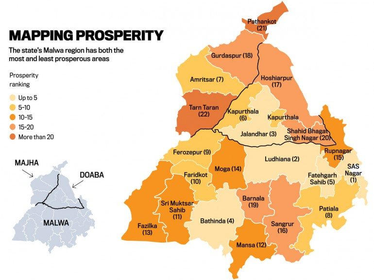Pulsating Punjab - State of the States News - Issue Date: Feb 18, 2019