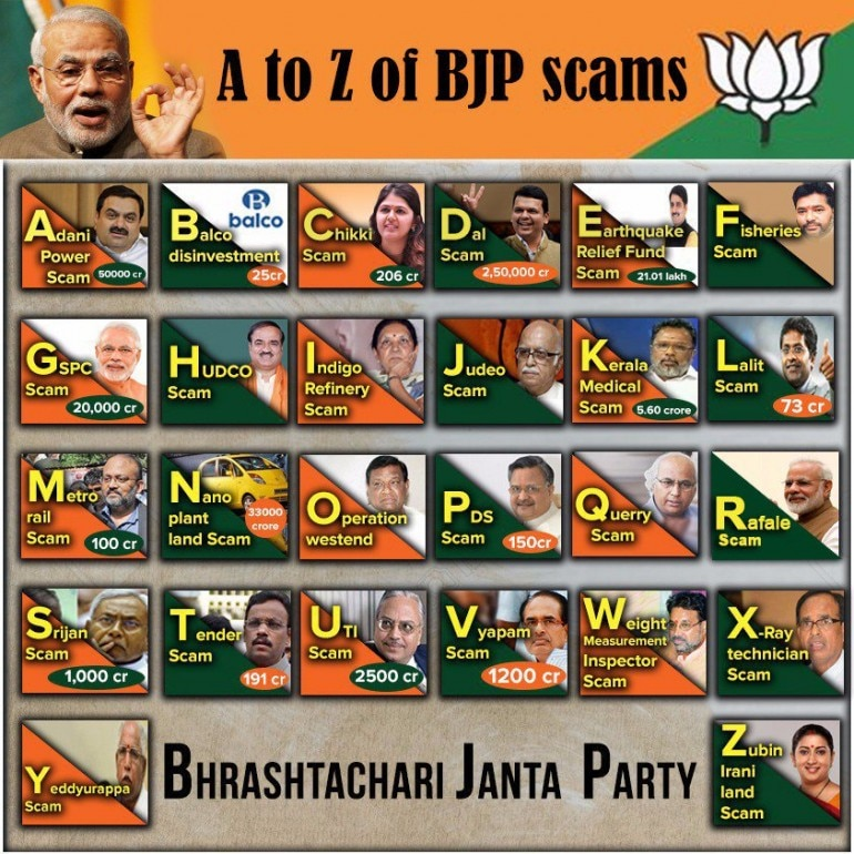 Modi-Shah are grandfathers of corruption: TMC lists A to Z