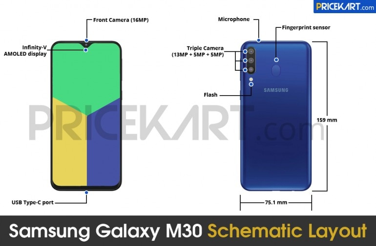 New Samsung Galaxy M30 image reveals design and key features