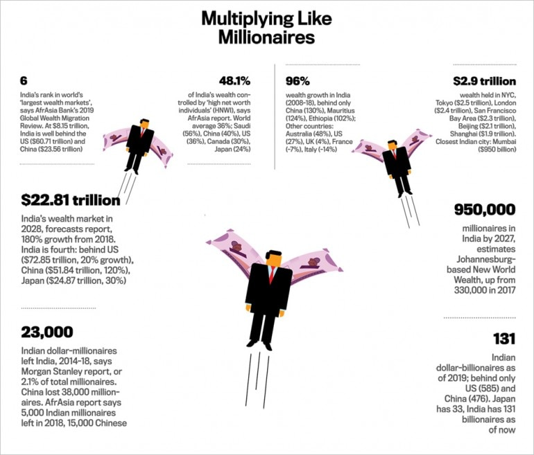 Multiplying like millionaires - UP Front News - Issue Date