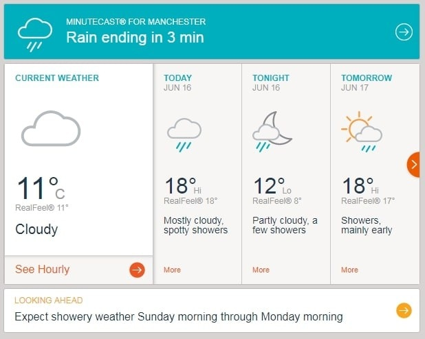 World Cup 2019: India vs Pakistan (IND vs PAK) Manchester Weather