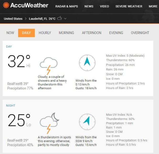 Florida Weather Forecast, Weather Forecast, India (IND) vs West