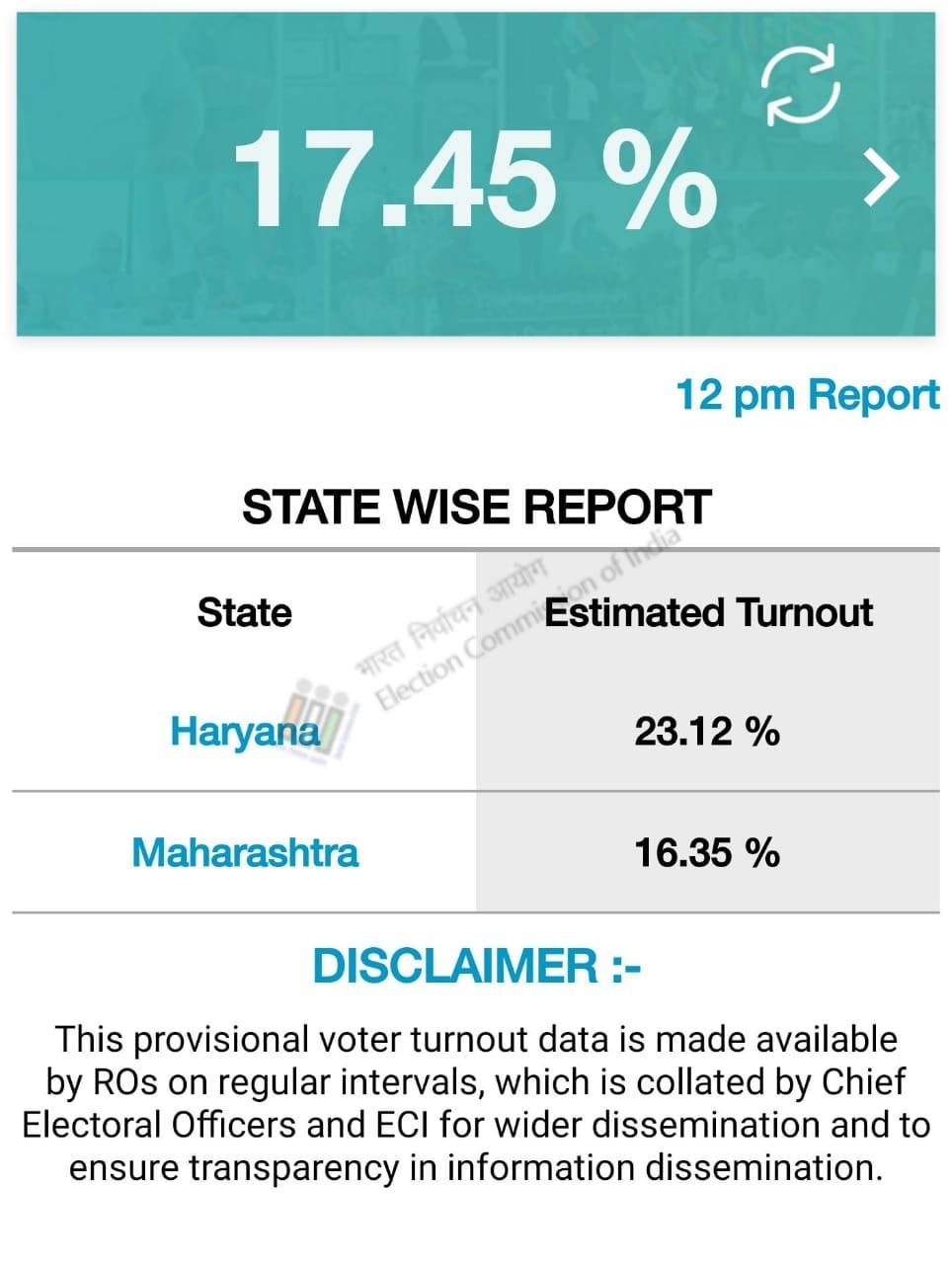 Maharashtra Assembly Election 2019 Live Updates: 44 61