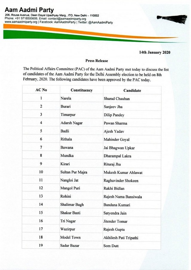 Delhi Elections 2020 Aap Announces List Of 70 Candidates Cm