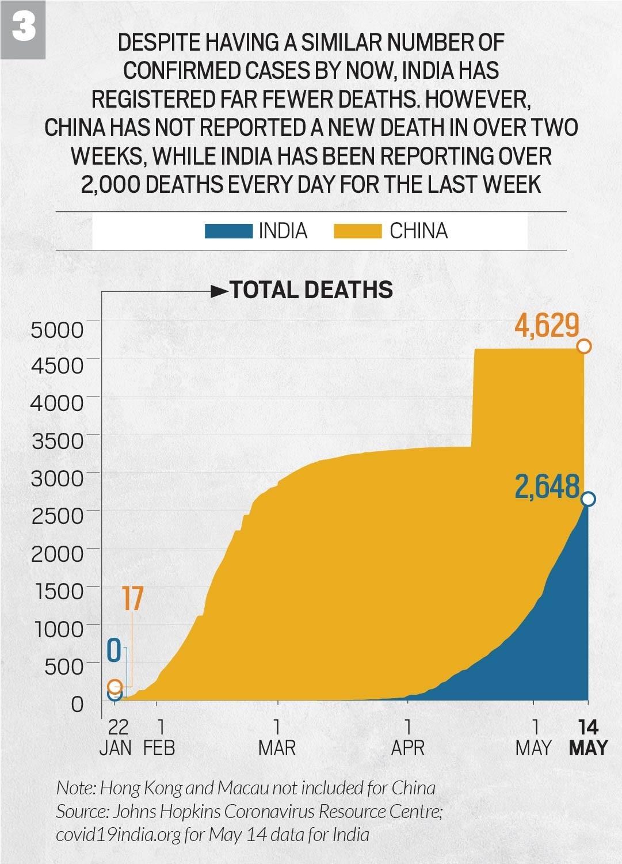 15 may India vs China 03