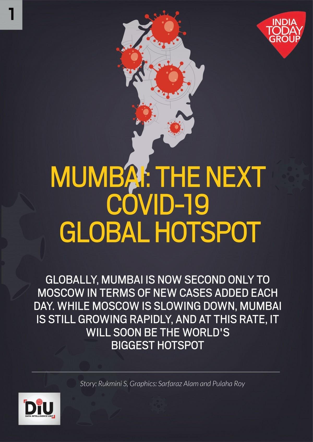 https://akm-img-a-in.tosshub.com/indiatoday/images/bodyeditor/202005/Mumbai_May24_Intro-1-1200x6000.jpg?TuOqUsQGZqmv1V2ZGtobeBwymmNFv_sC