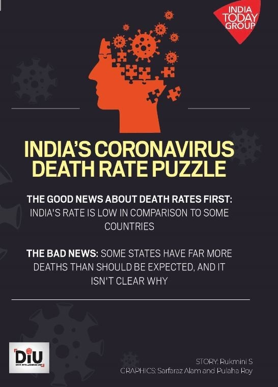 The Curious Case Of India S Covid 19 Death Rates News Analysis News
