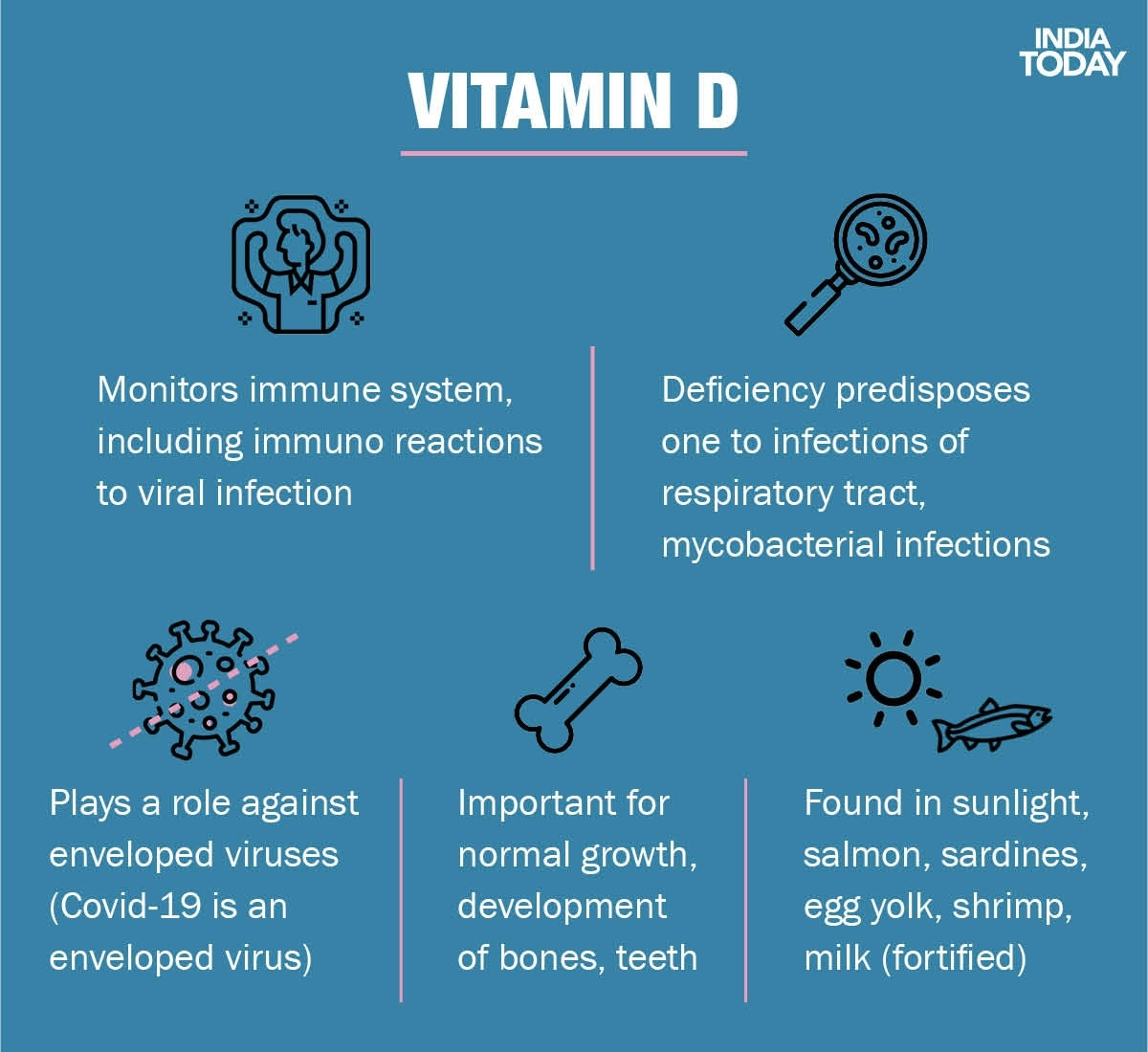 The Effects of Vitamin D and COVID-Related Outcomes Do-vitamins_-zinc-supplements-_0-x1100