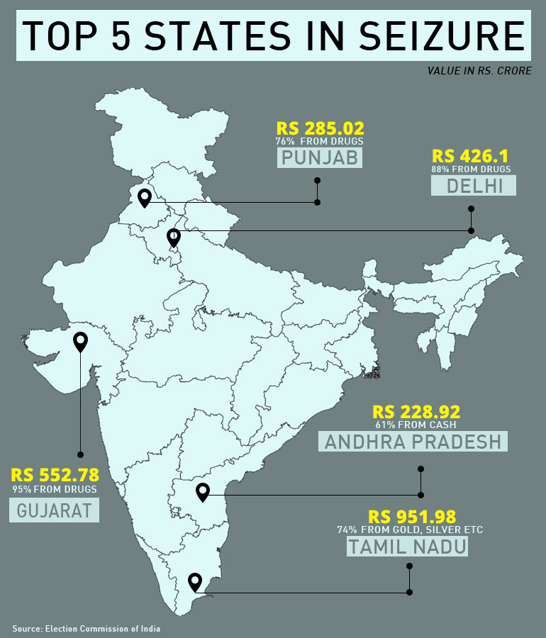 Seizure worth Rs 34,56,22,00,000 during 2019 LS polls: How drugs