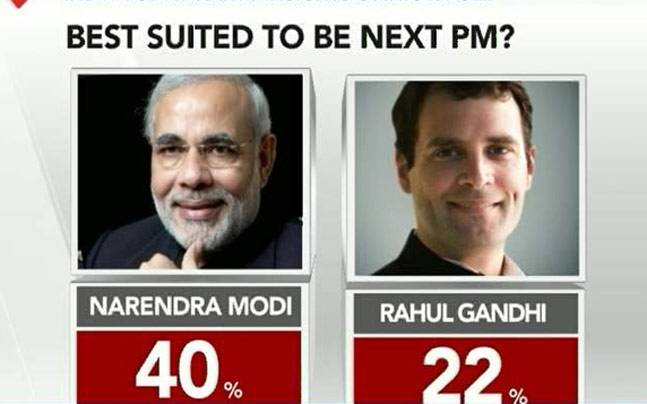 Mood of the Nation poll