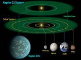 Seven new planets found, two may sustain life
