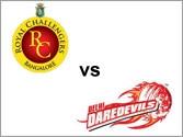 RCB clinch Super Over thriller against Delhi Daredevils in IPL 6