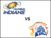 Mumbai Indians storm to 3rd spot after stunning win over CSK