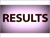 UPSC CDS II 2013: Final results available online