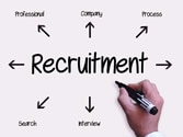 Ministry of Civil Aviation, New Delhi recruitment 2014 notification
