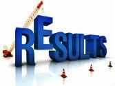 Assam Results