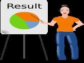 Assam Class 10 results