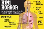 Swine flu scare: Centre wants more beds for H1N1 patients