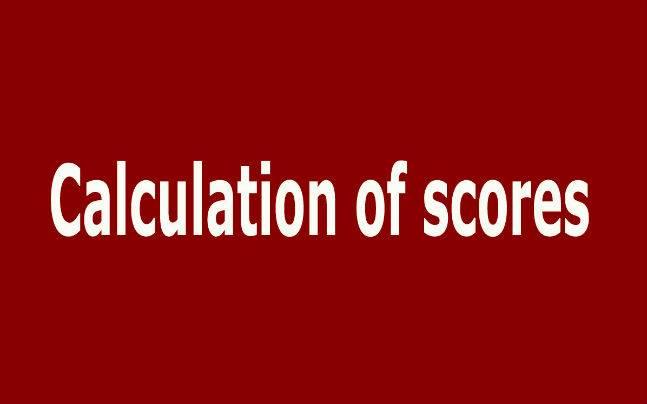 IBPS scores
