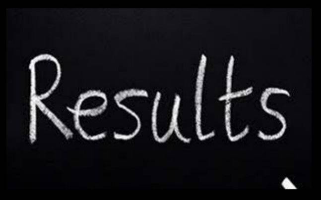 Karnataka TET revised-results 2015 declared, check your score now