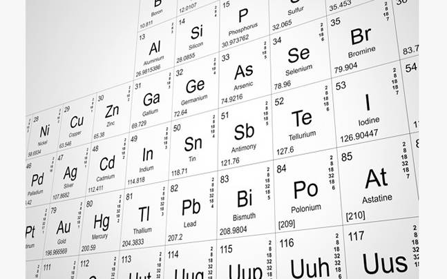 11 Cool Facts About The Periodic Table Education Today News