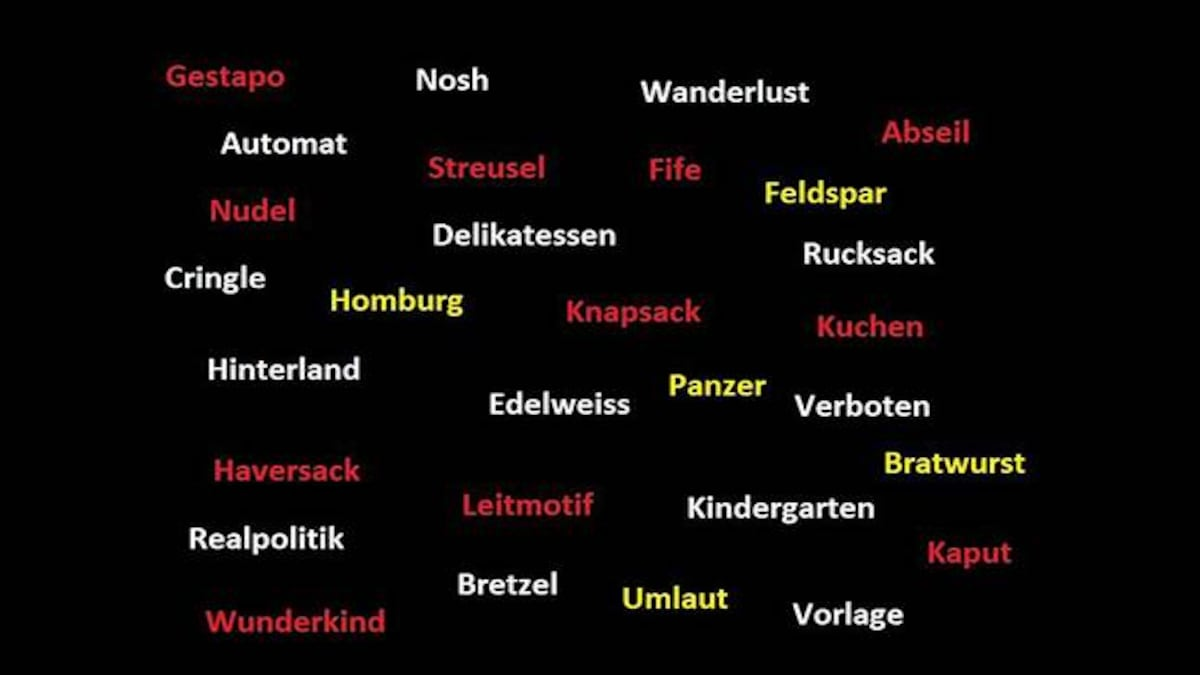 12 words English borrowed from German - Education Today News