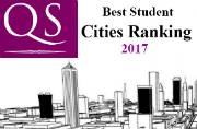 QS Best Student Cities Ranking 2017: Delhi, Mumbai among top 100 in the list