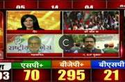 Punjab election results 2017: Watch live coverage on Aaj Tak here