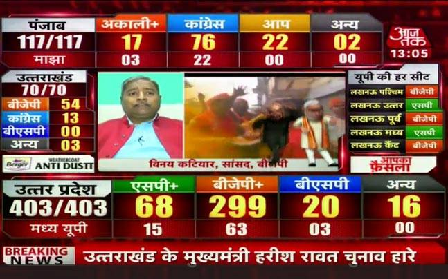 Uttarakhand Assembly Election Results 2017: LIVE Streaming on Aaj Tak