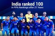 India enters top 100 in FIFA football ranking for the first time in 21 years