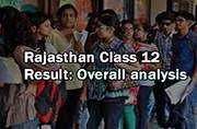 Rajasthan Class 12 Results 2017: Overall pass percentage and analysis
