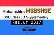 Maharashtra MSBSHSE SSC Class 10 Supplementary Result 2017 expected to come out this week at mahresult.nic.in