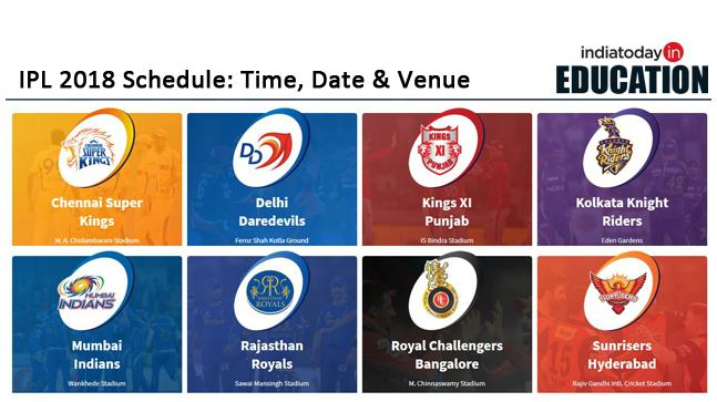 Ipl 2019 tickets cost in bangalore dating