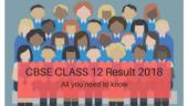 Students performed better this year at CBSE Class 12 results: Everything you need to know