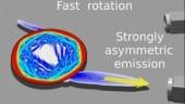 The tiniest light sensing gyroscope