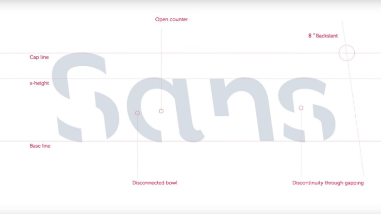 73ac992e371 Sans Forgetica is a new font designed to remember your study notes ...