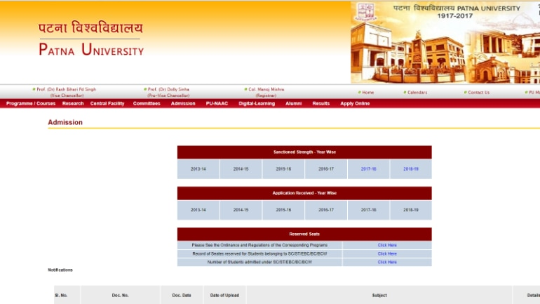 Patna University has started the online application process for UG and PG courses. Candidates interested to take admission in the varsity must apply on or before May 15, 2019.