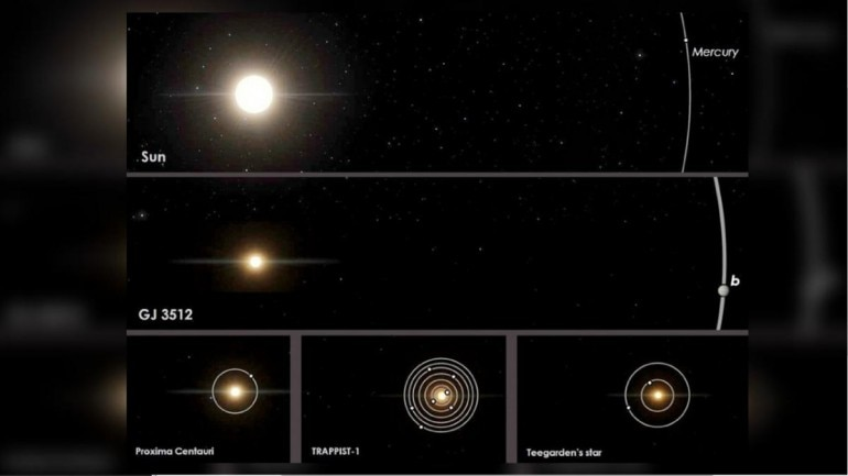 Newly discovered Jupiter-like planet orbiting tiny star puts spin on planet formation