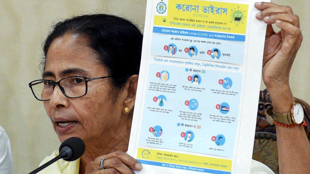 West Bengal screens over 1.4 lakh people, reports no positive case ...