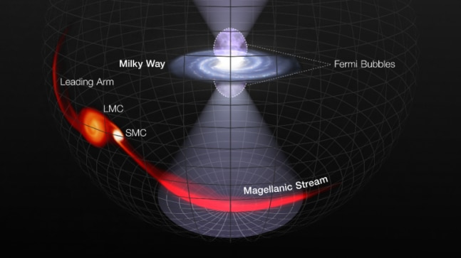 Magnetic fields force new perspective on Milky Way Galaxy's Black Hole