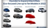 Hyundai to offer 10 electric, hybrid models by 2022; includes 7 SUVs