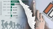 Fact Check: 20 lakh Bangladeshis in Kerala voters' list? Viral claim is misleading